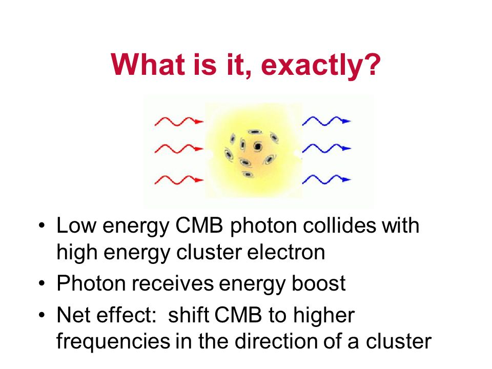 What is it, exactly Low energy CMB photon collides with high energy cluster electron. Photon receives energy boost.