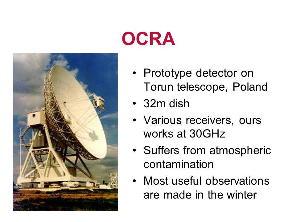 OCRA Prototype detector on Torun telescope, Poland 32m dish
