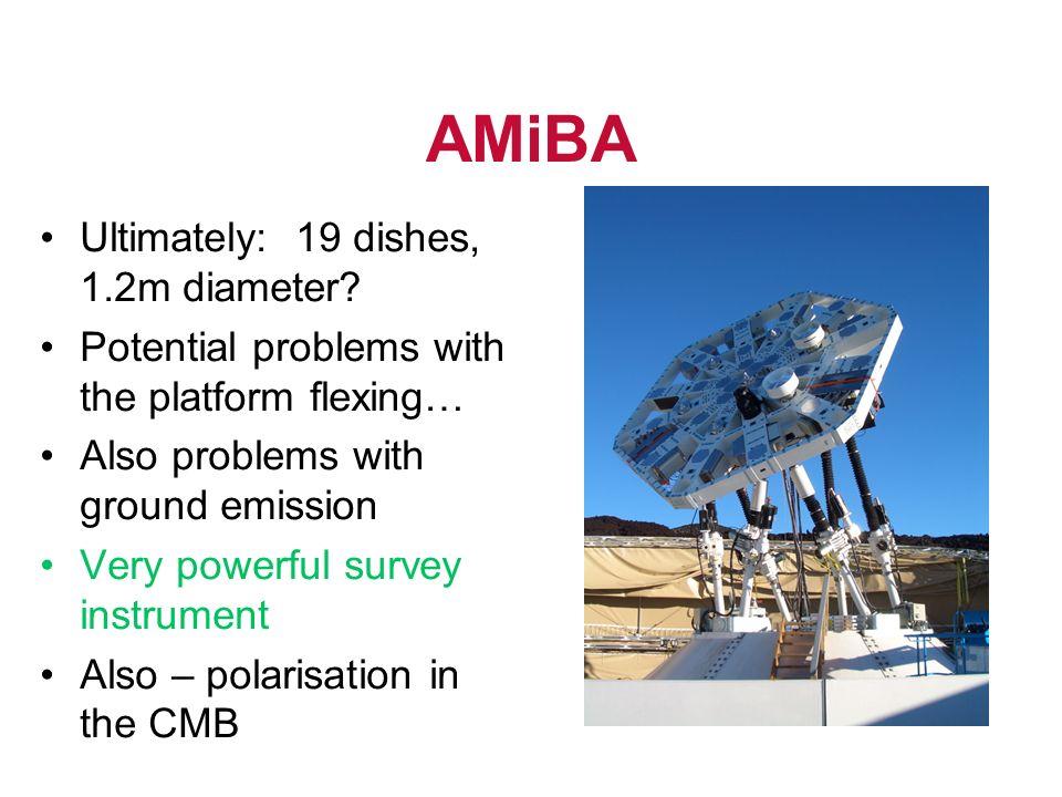 AMiBA Ultimately: 19 dishes, 1.2m diameter
