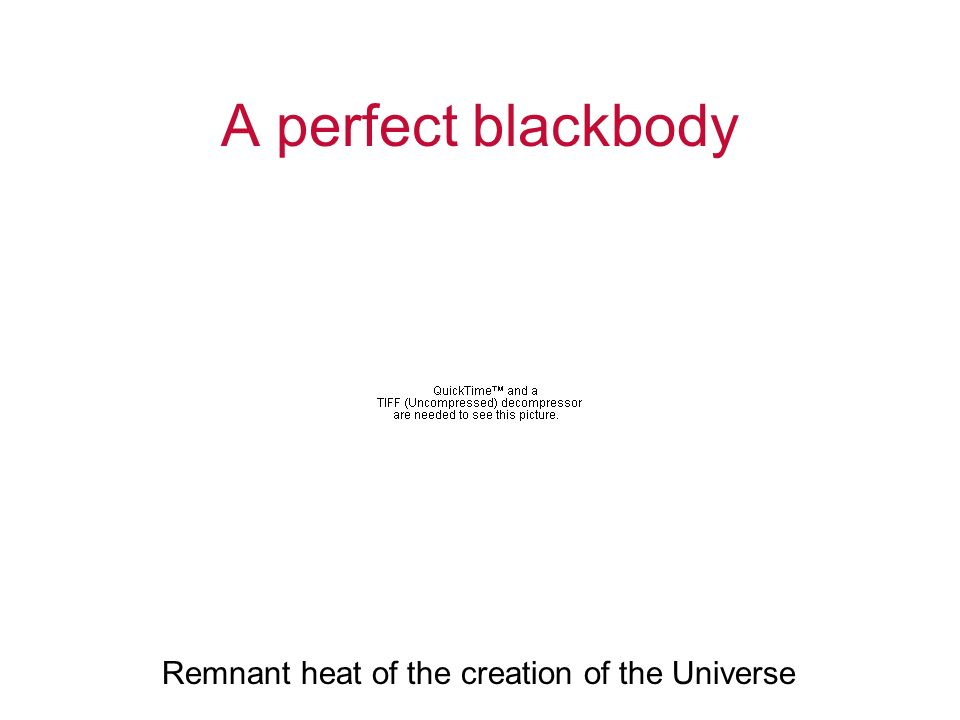A perfect blackbody Remnant heat of the creation of the Universe
