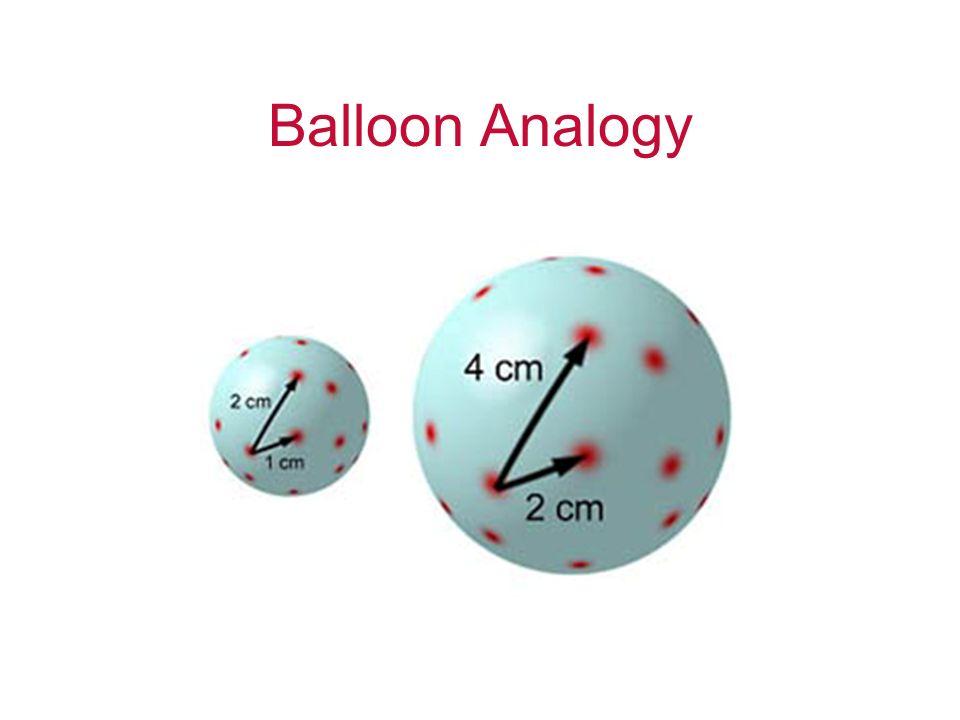Balloon Analogy