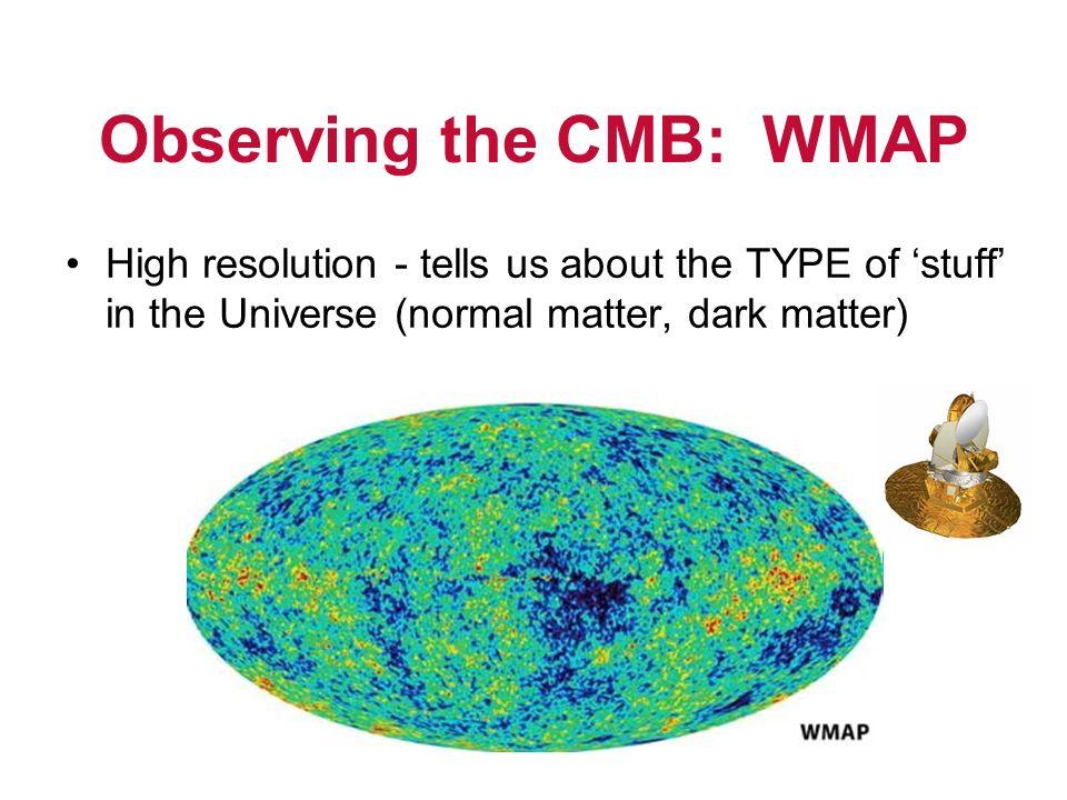 Observing the CMB: WMAP