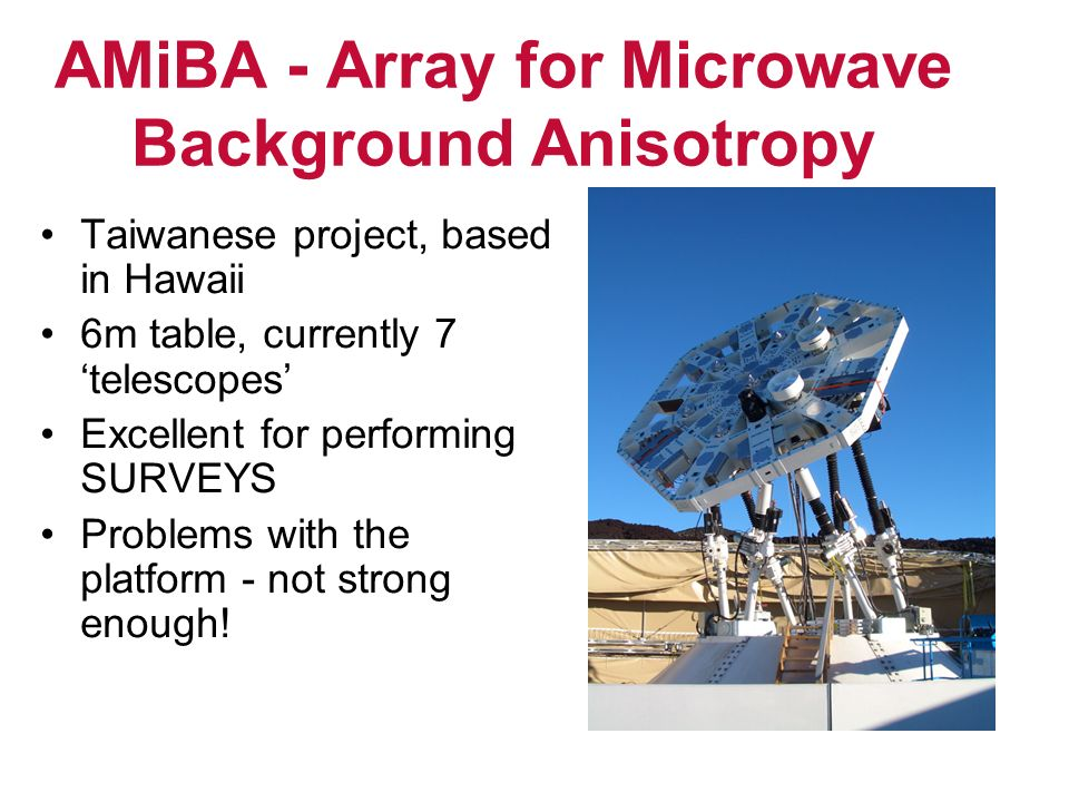 AMiBA - Array for Microwave Background Anisotropy