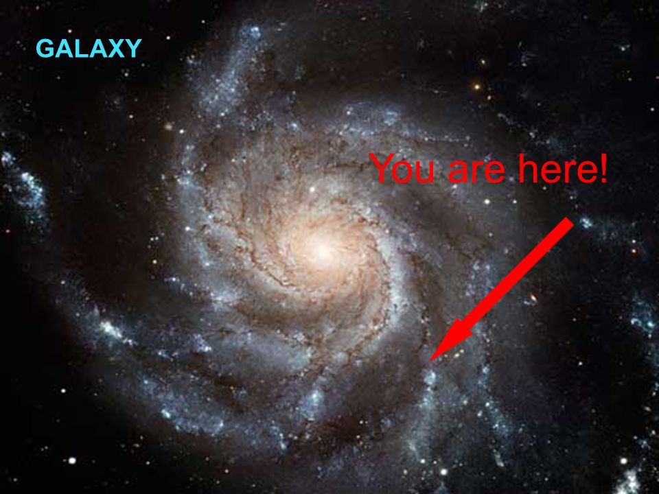 GALAXY You are here!