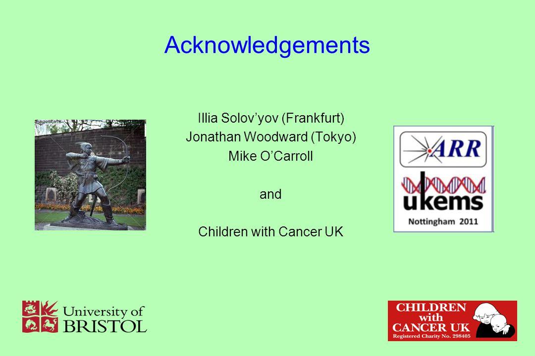 Acknowledgements Illia Solov'yov (Frankfurt) Jonathan Woodward (Tokyo)