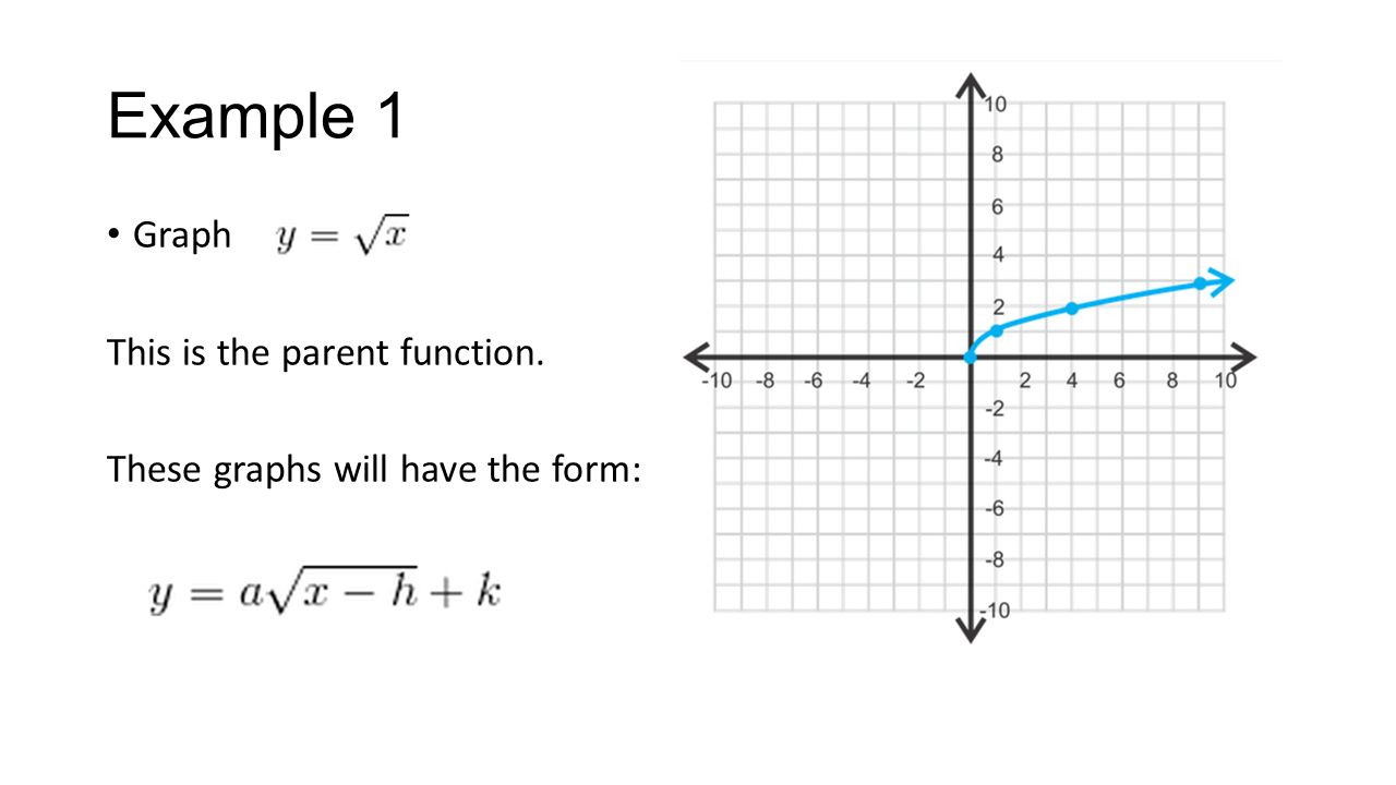 what is function template - graphing square root and cube root functions ppt video