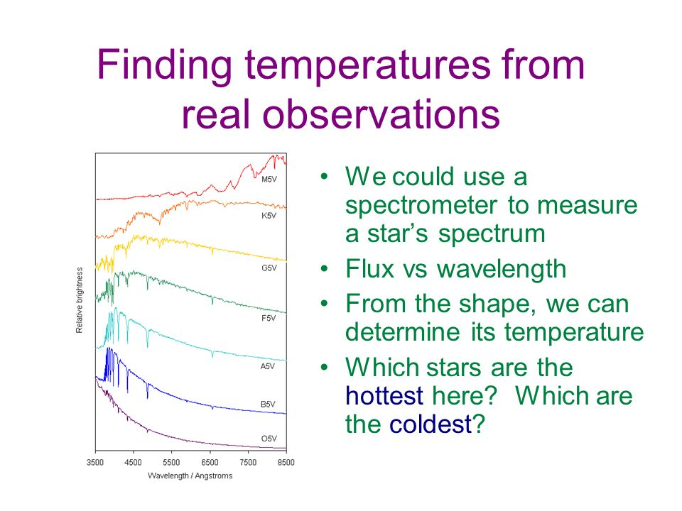 Finding temperatures from real observations