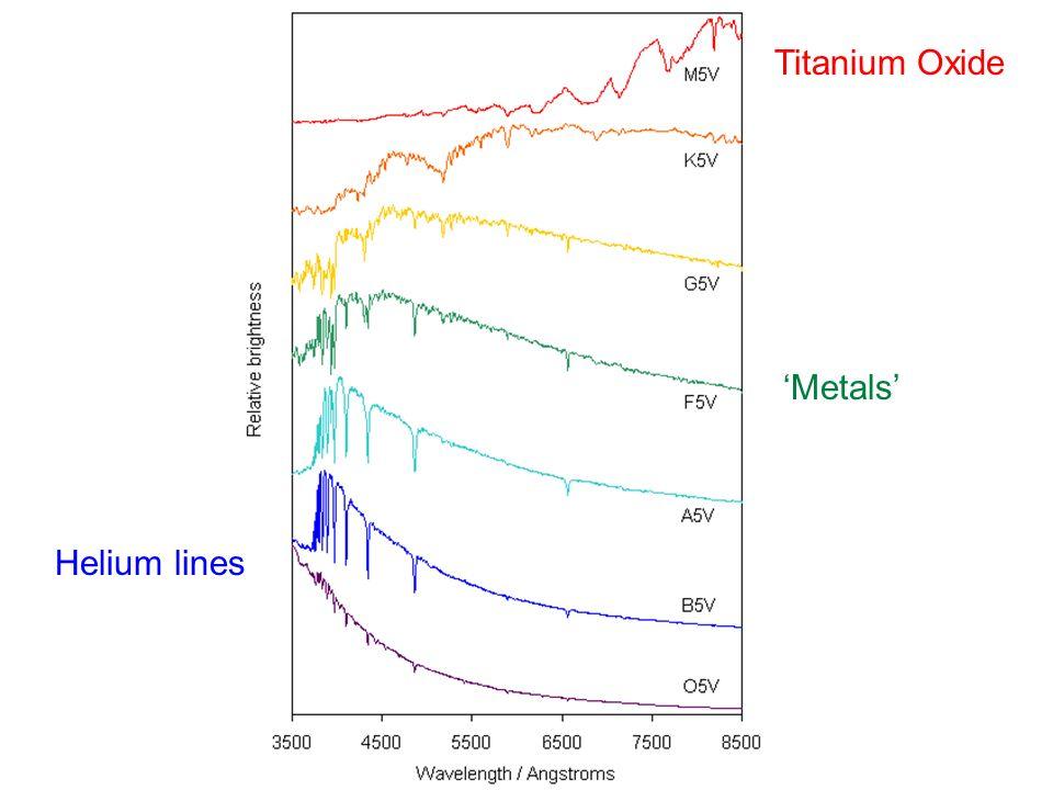 Titanium Oxide 'Metals' Helium lines
