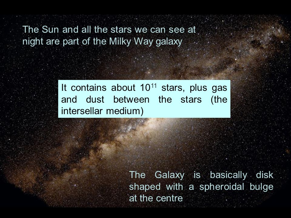 The Sun and all the stars we can see at night are part of the Milky Way galaxy