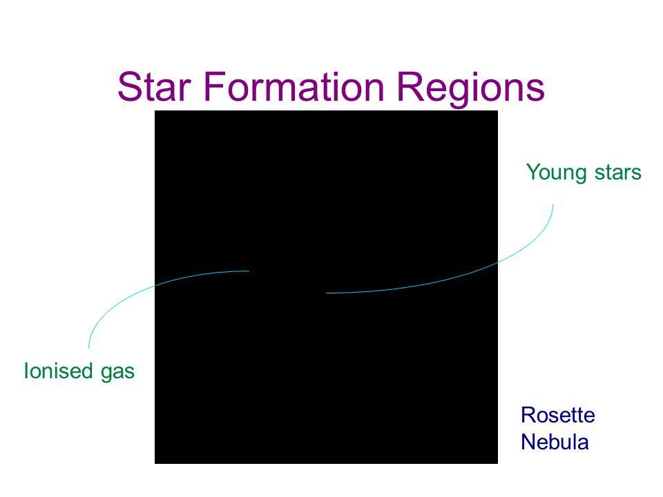 Star Formation Regions