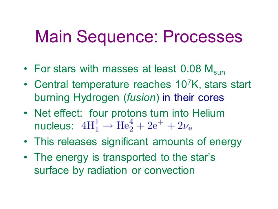 Main Sequence: Processes