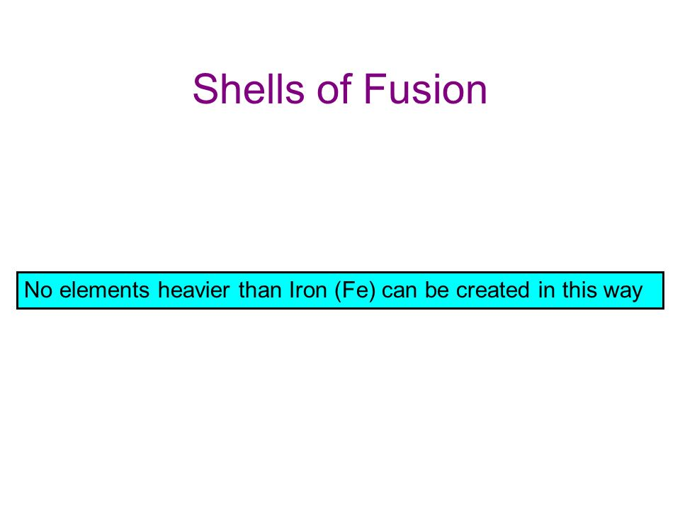 Shells of Fusion No elements heavier than Iron (Fe) can be created in this way