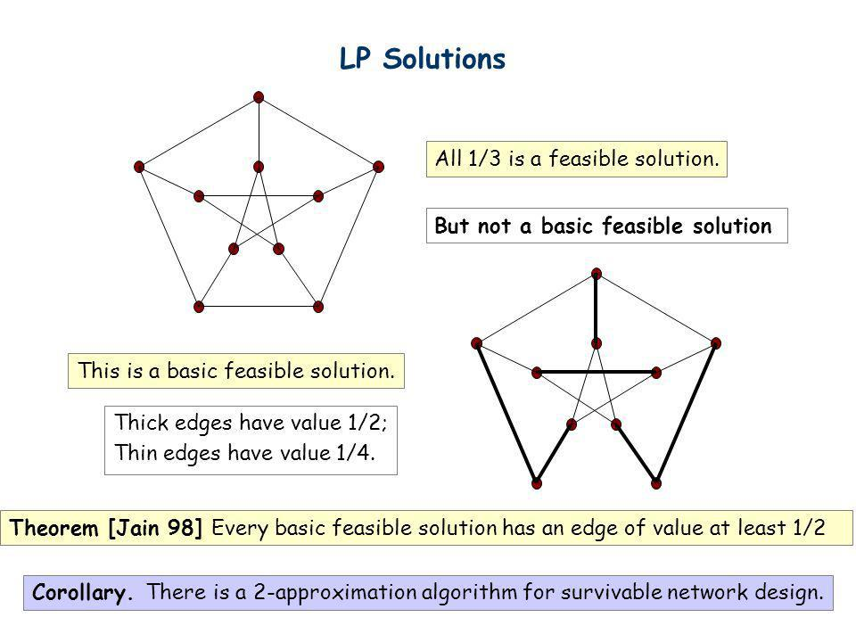LP Solutions All 1/3 is a feasible solution.