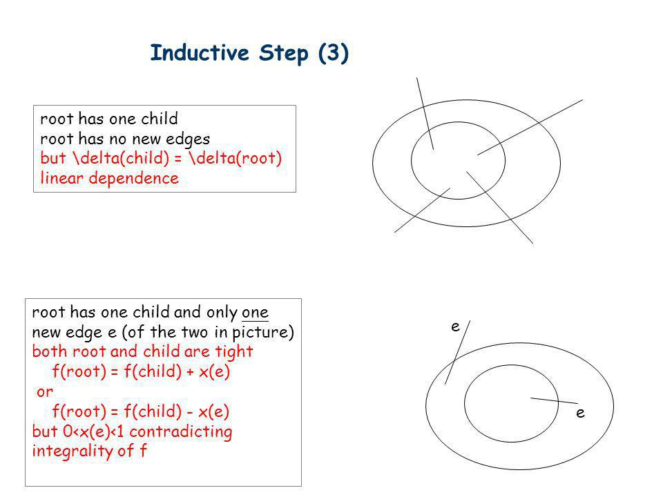 Inductive Step (3) root has one child root has no new edges