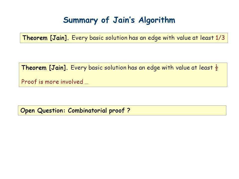 Summary of Jain's Algorithm