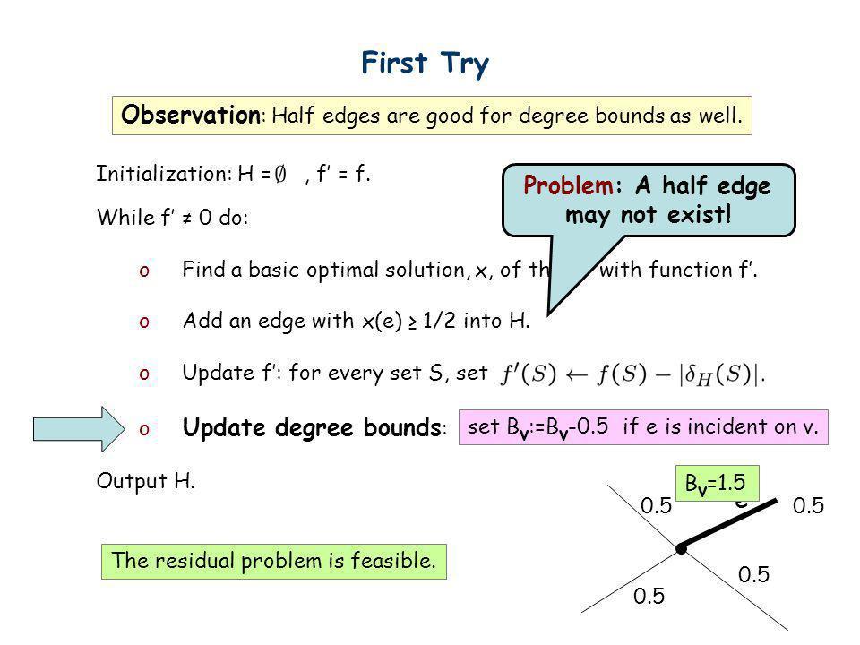Problem: A half edge may not exist!