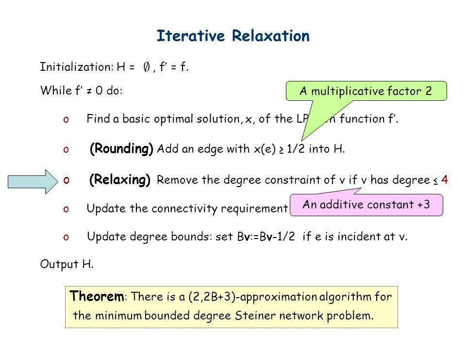 A multiplicative factor 2