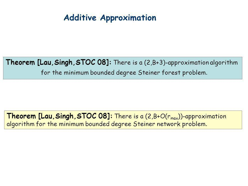 Additive Approximation