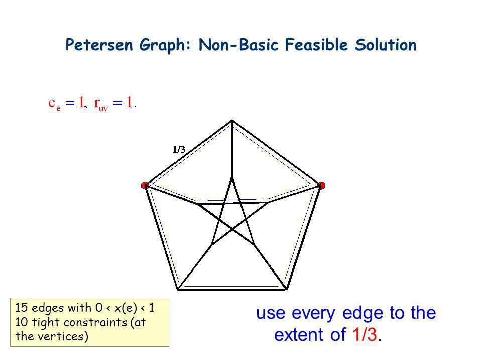 Petersen Graph: Non-Basic Feasible Solution