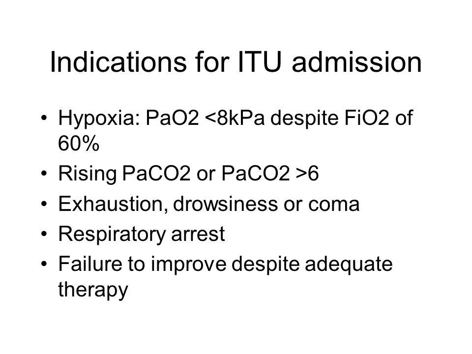 Indications for ITU admission