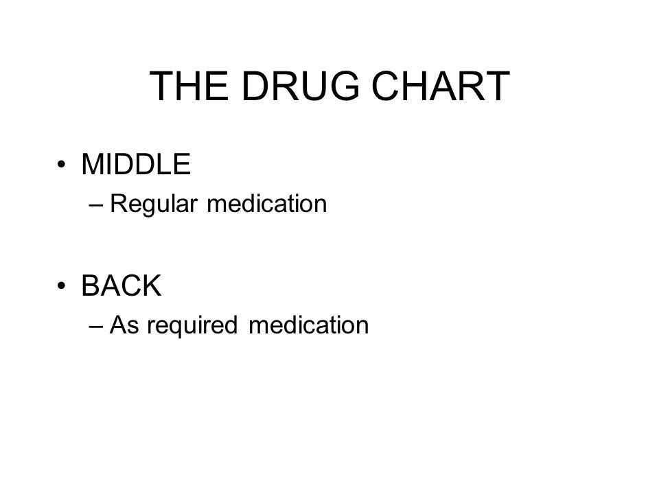 THE DRUG CHART MIDDLE Regular medication BACK As required medication