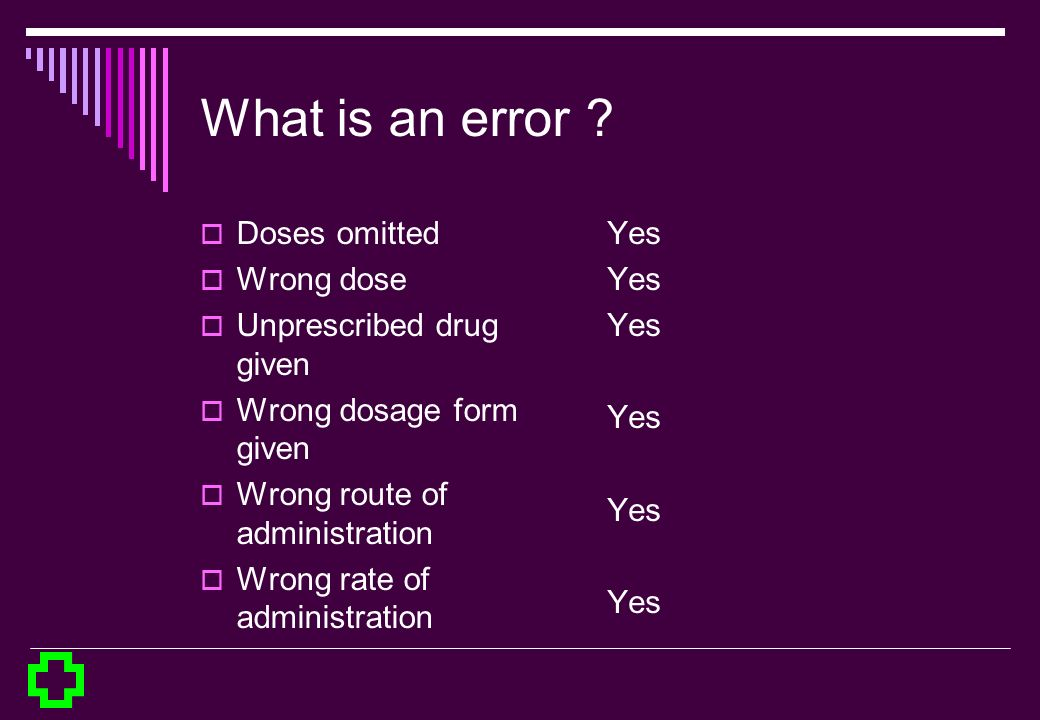 What is an error Doses omitted Wrong dose Unprescribed drug given