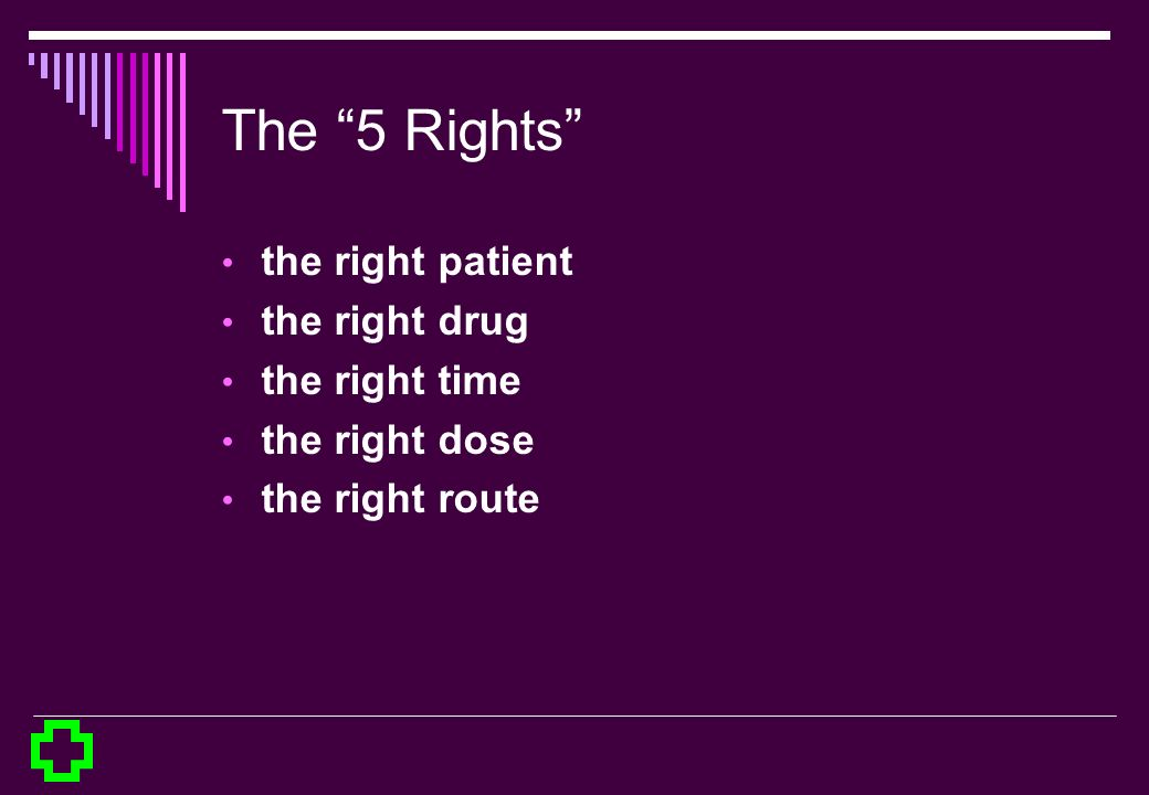 The 5 Rights the right patient the right drug the right time