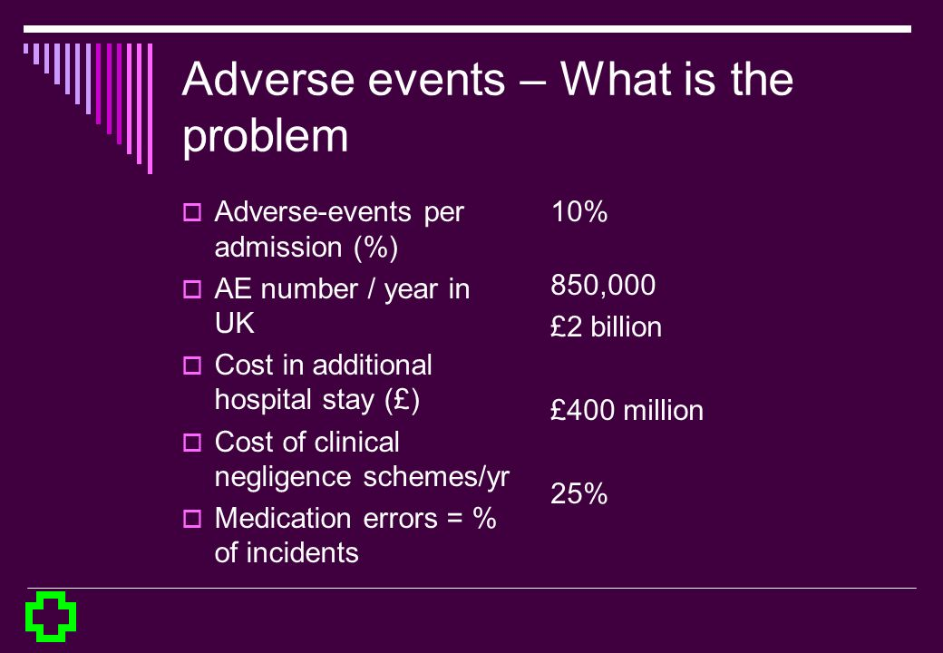 Adverse events – What is the problem
