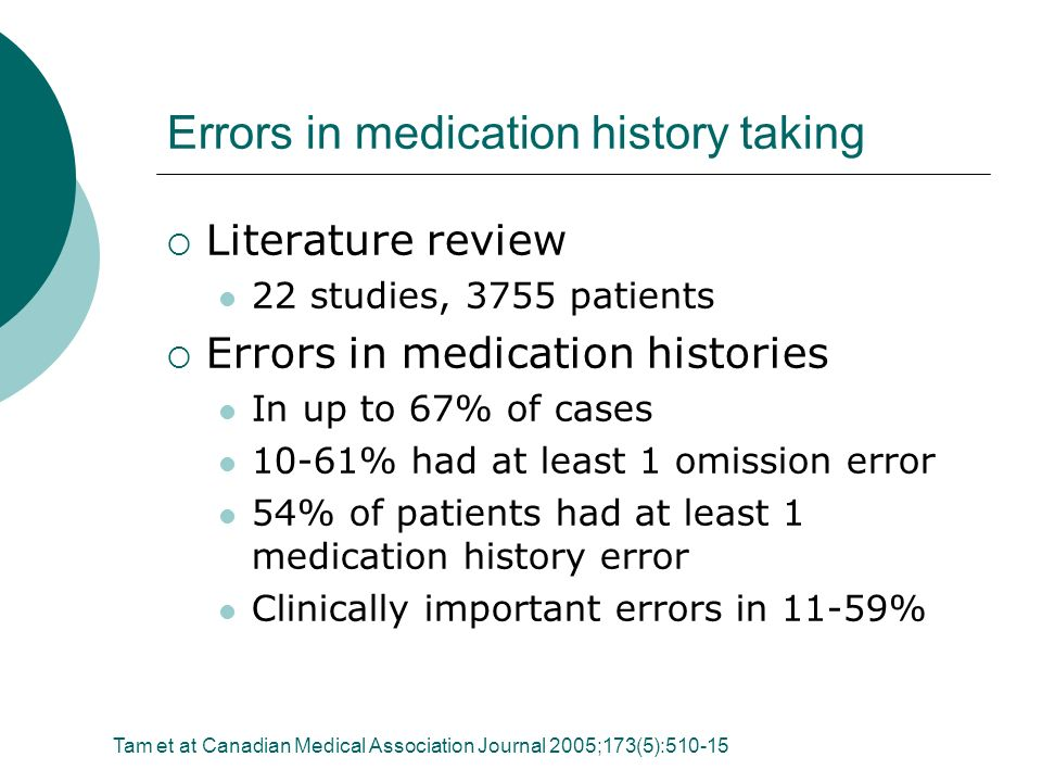 Errors in medication history taking