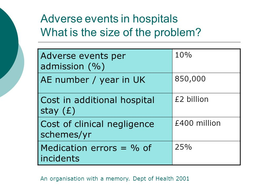Adverse events in hospitals What is the size of the problem