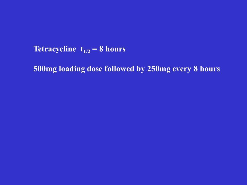 Tetracycline t1/2 = 8 hours