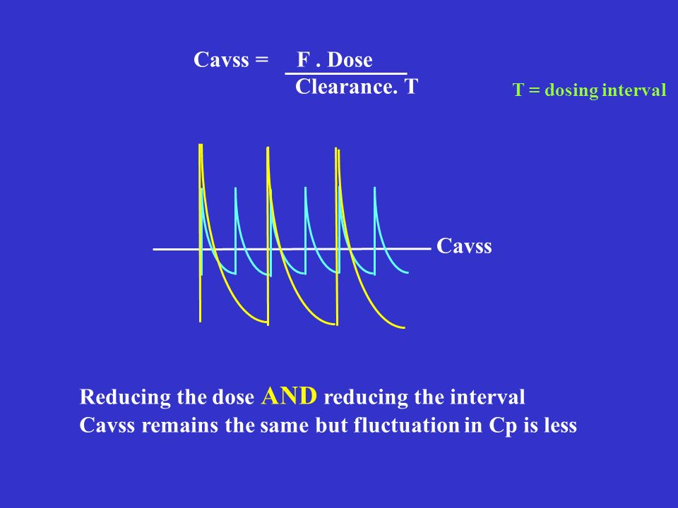 Reducing the dose AND reducing the interval