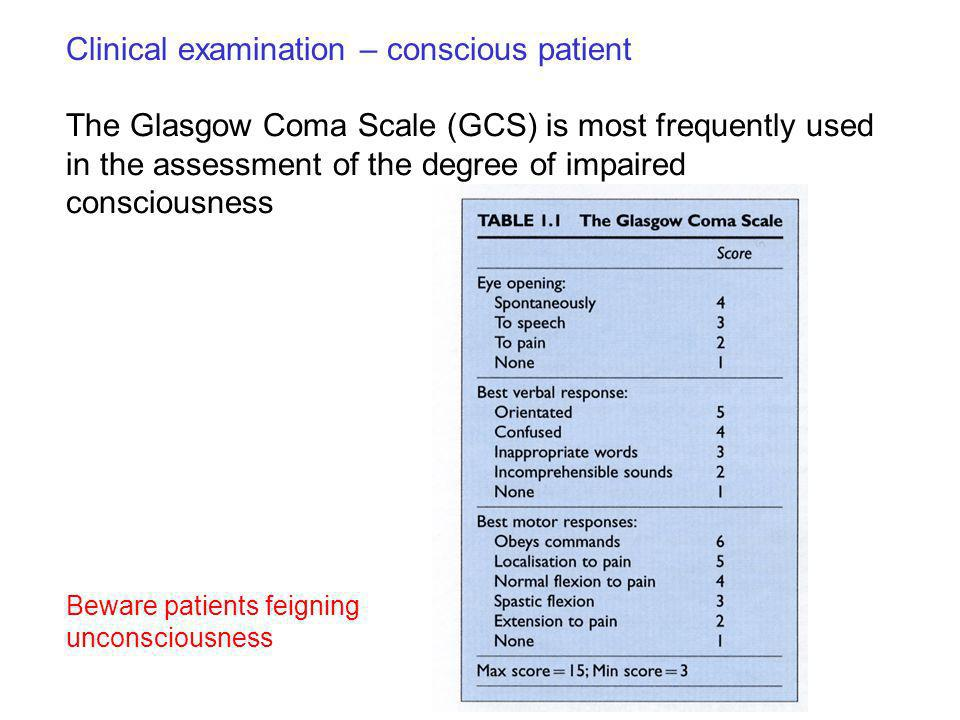 Clinical examination – conscious patient