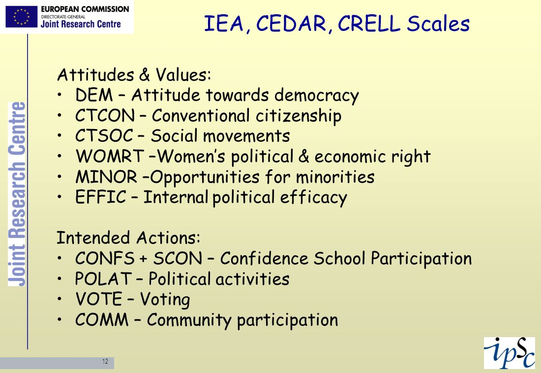 IEA, CEDAR, CRELL Scales Attitudes & Values: