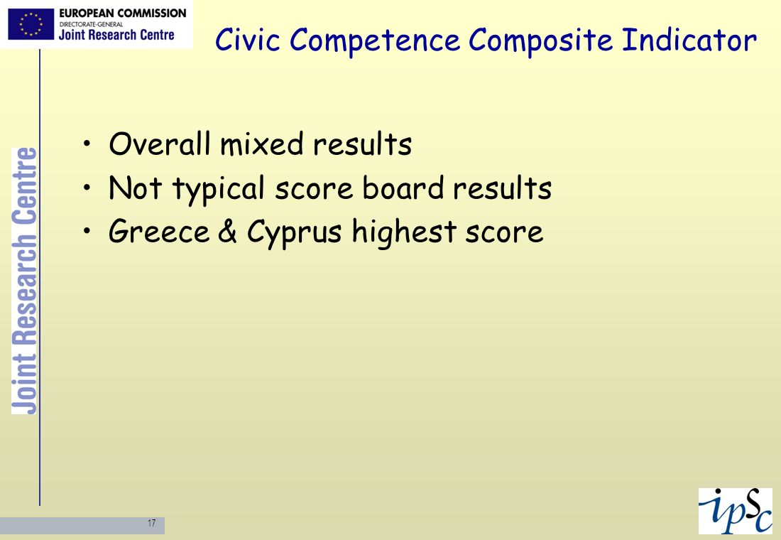 Civic Competence Composite Indicator