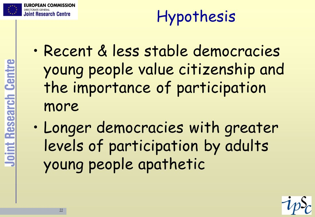 Hypothesis Recent & less stable democracies young people value citizenship and the importance of participation more.