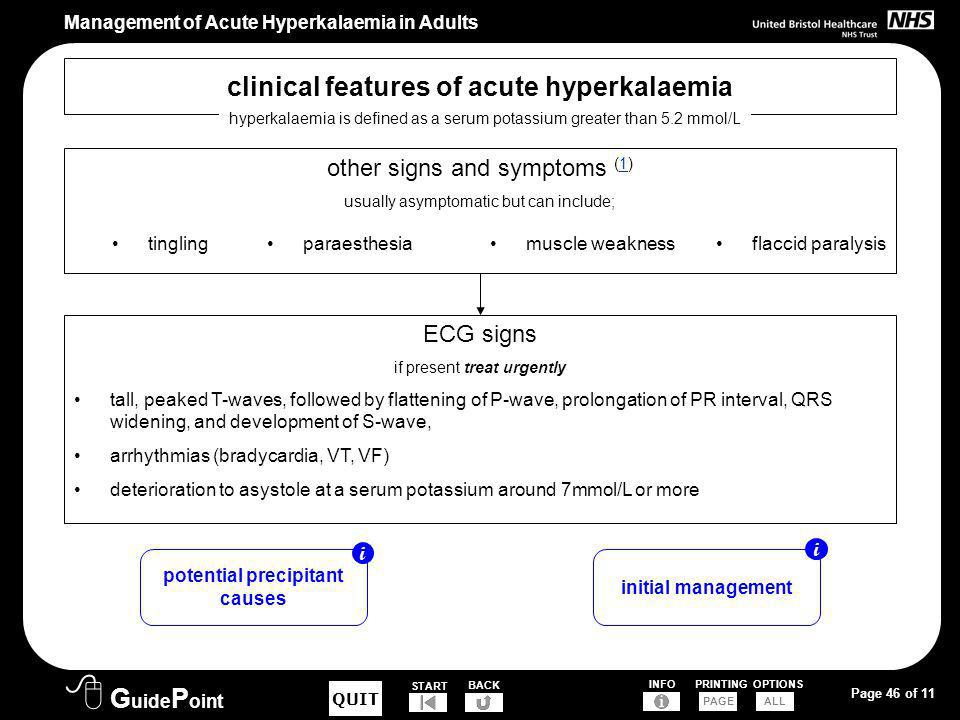 clinical features of acute hyperkalaemia
