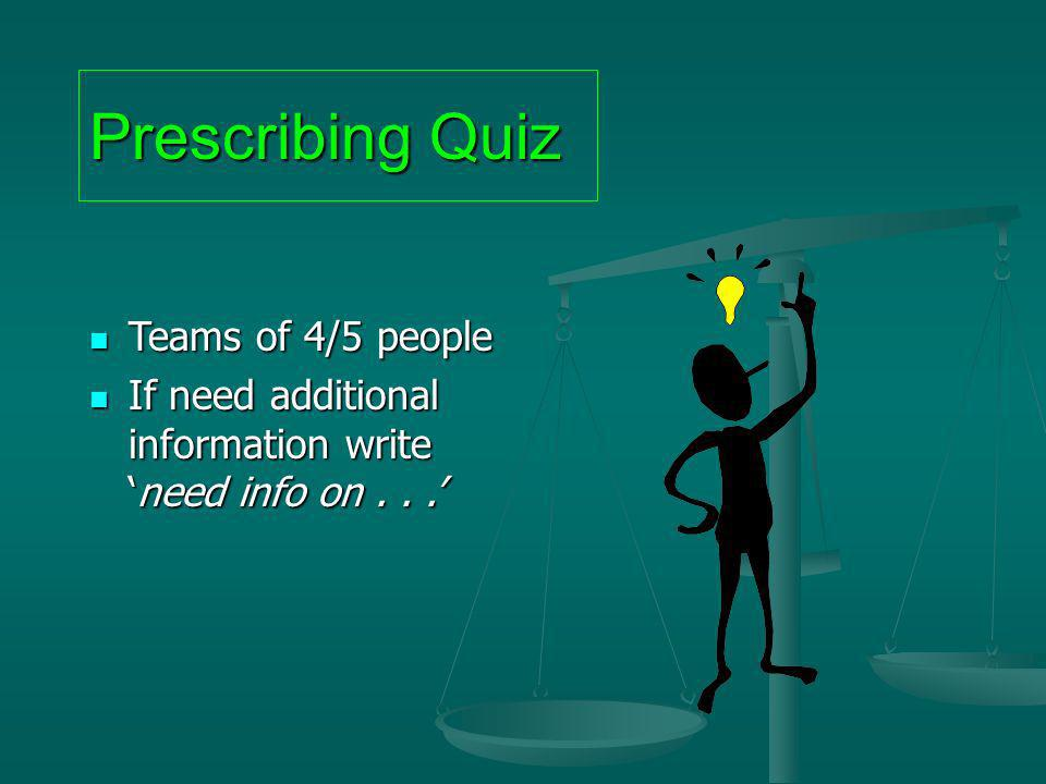 Prescribing Quiz Teams of 4/5 people