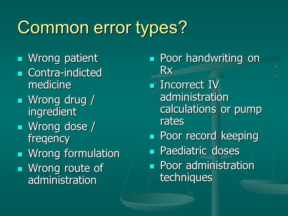 Common error types Wrong patient Contra-indicted medicine