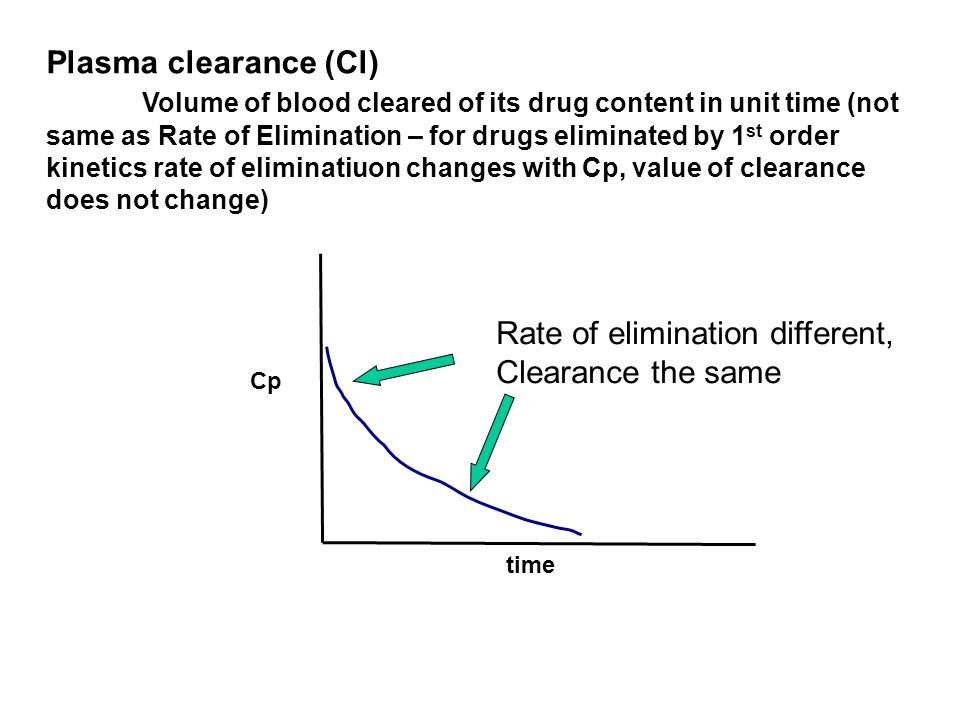Rate of elimination different, Clearance the same