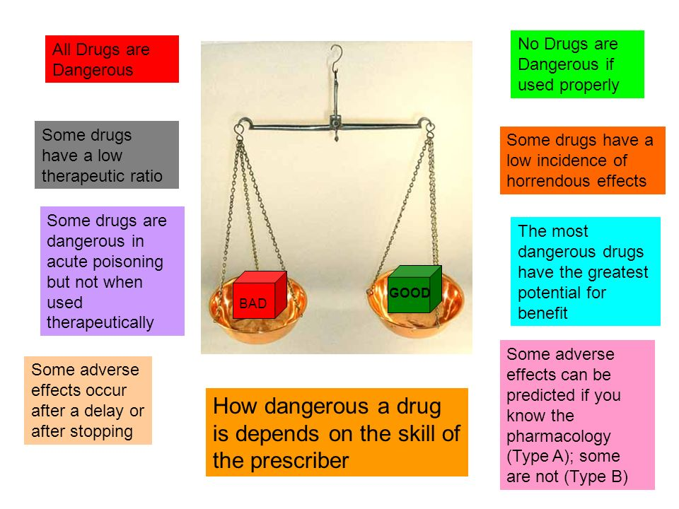 How dangerous a drug is depends on the skill of the prescriber