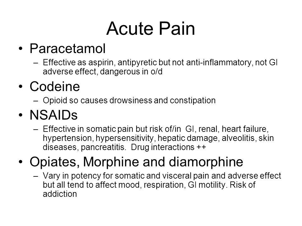 Acute Pain Paracetamol Codeine NSAIDs