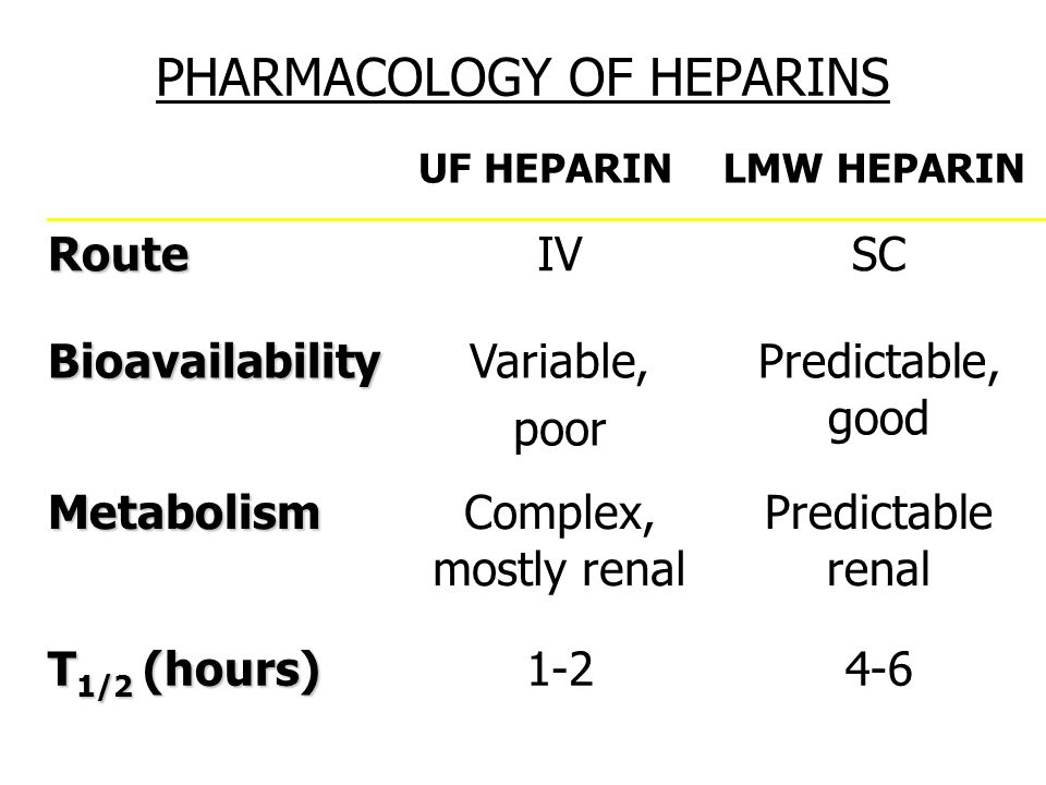 PHARMACOLOGY OF HEPARINS