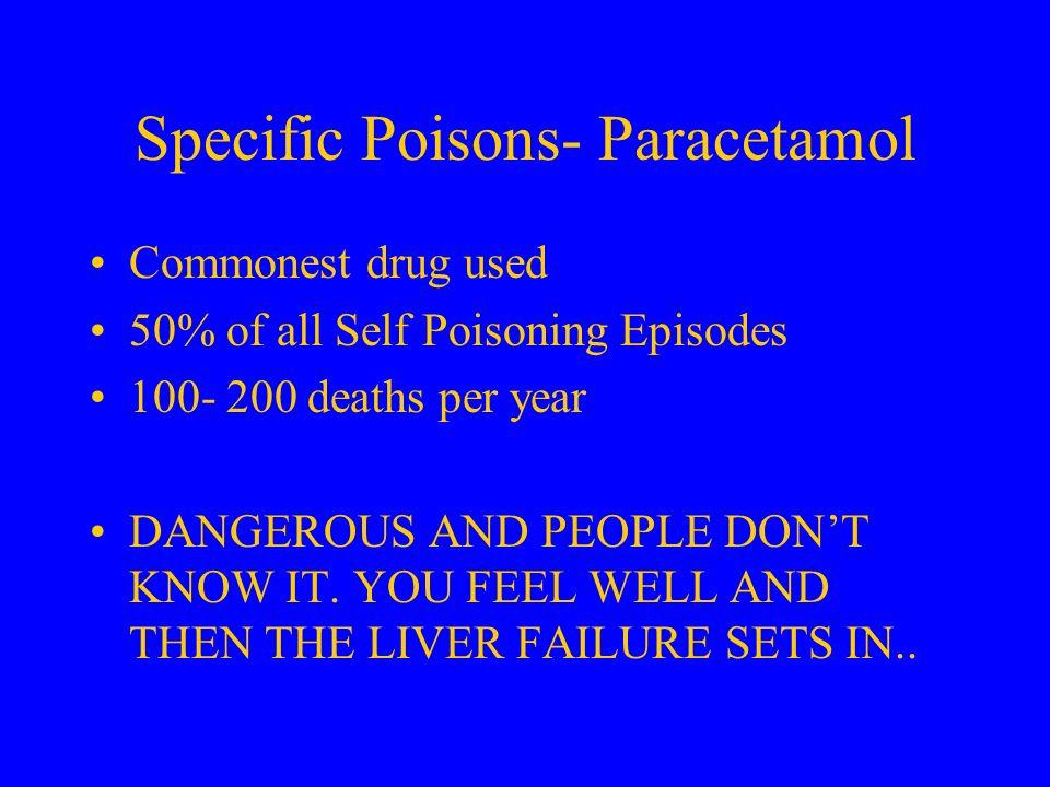 Specific Poisons- Paracetamol