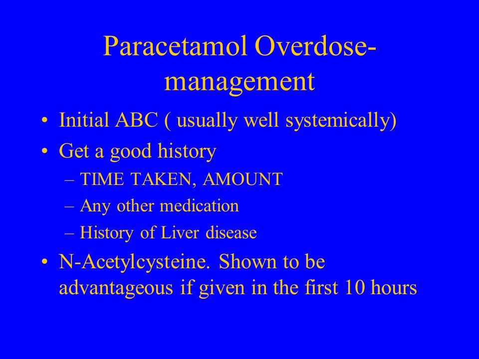Paracetamol Overdose-management