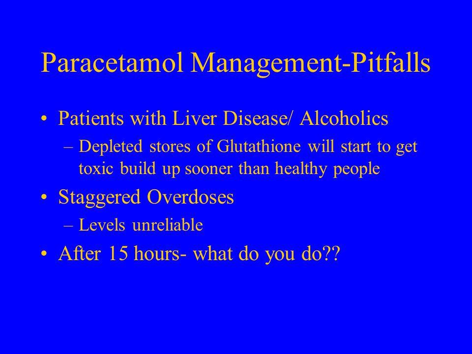 Paracetamol Management-Pitfalls
