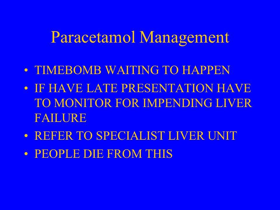 Paracetamol Management