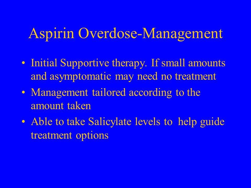 Aspirin Overdose-Management