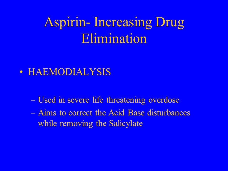 Aspirin- Increasing Drug Elimination