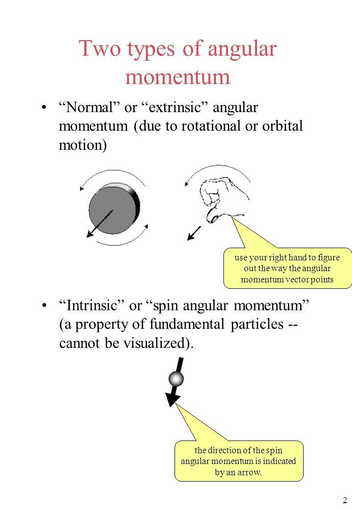 Two types of angular momentum